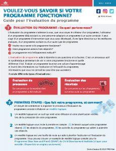 Voulez-vous savoir si votre programme fonctionne? Guide pour l'évaluation du programme